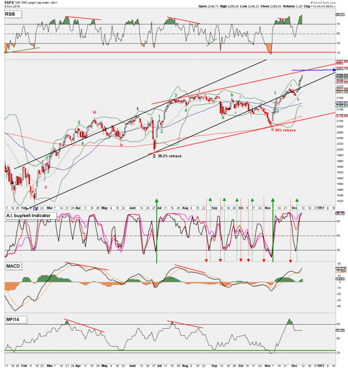 spx-daily-ti-old